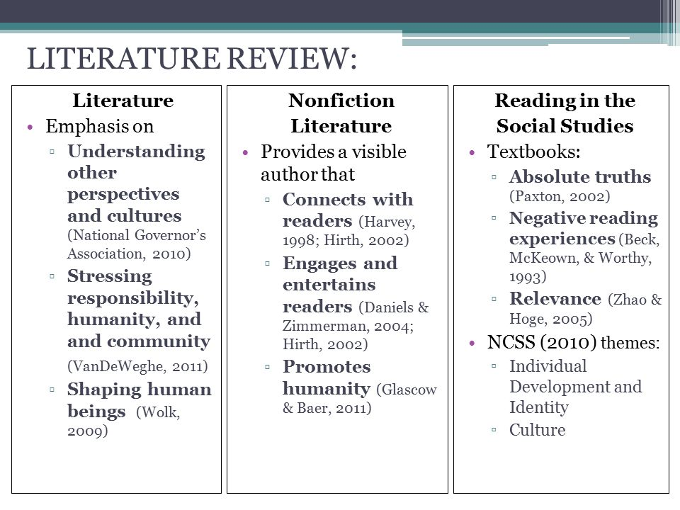 LITERATURE REVIEW: Nonfiction Literature Provides a visible author that ▫Connects with readers (Harvey, 1998; Hirth, 2002) ▫Engages and entertains readers (Daniels & Zimmerman, 2004; Hirth, 2002) ▫Promotes humanity (Glascow & Baer, 2011) Literature Emphasis on ▫Understanding other perspectives and cultures (National Governor's Association, 2010) ▫Stressing responsibility, humanity, and and community (VanDeWeghe, 2011) ▫Shaping human beings (Wolk, 2009) Reading in the Social Studies Textbooks: ▫Absolute truths (Paxton, 2002) ▫Negative reading experiences (Beck, McKeown, & Worthy, 1993) ▫Relevance (Zhao & Hoge, 2005) NCSS (2010) themes: ▫Individual Development and Identity ▫Culture
