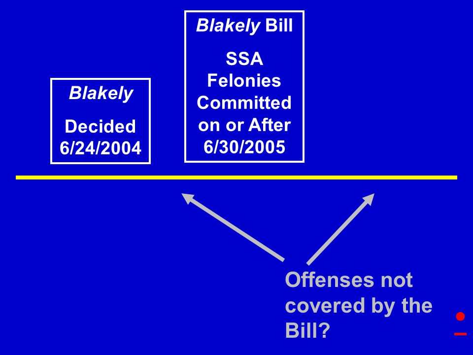 Blakely Decided 6/24/2004 Blakely Bill SSA Felonies Committed on or After 6/30/2005 Offenses not covered by the Bill