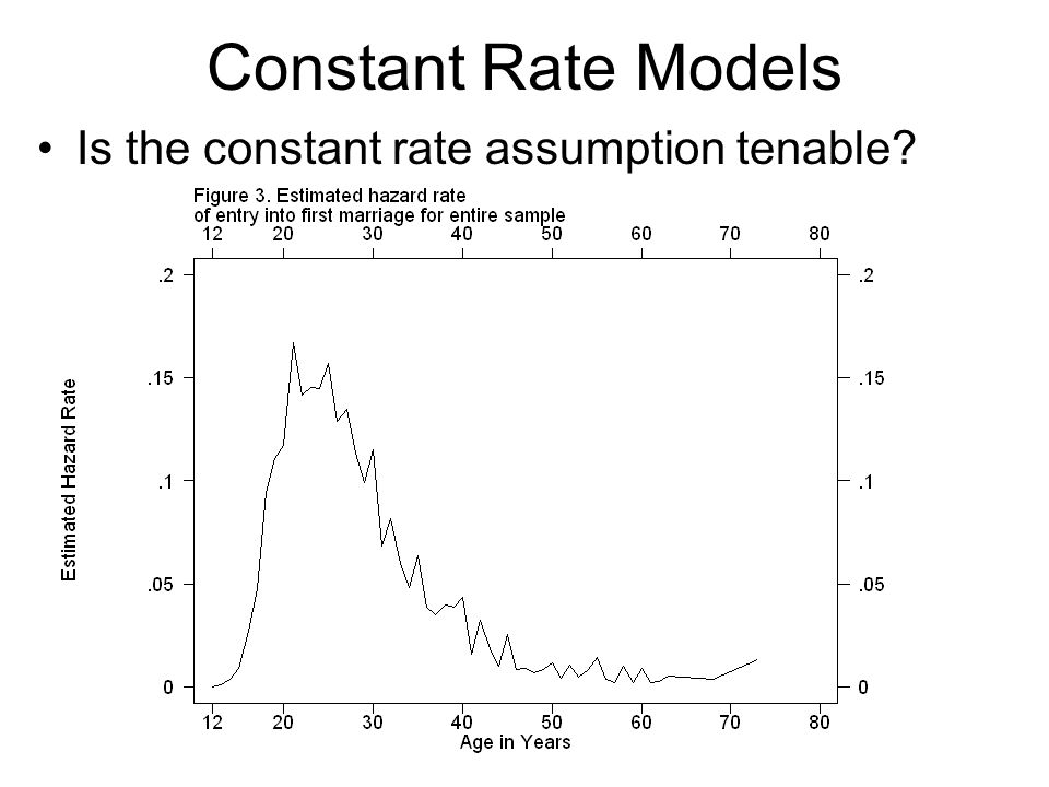 Constant Rate Models Is the constant rate assumption tenable?