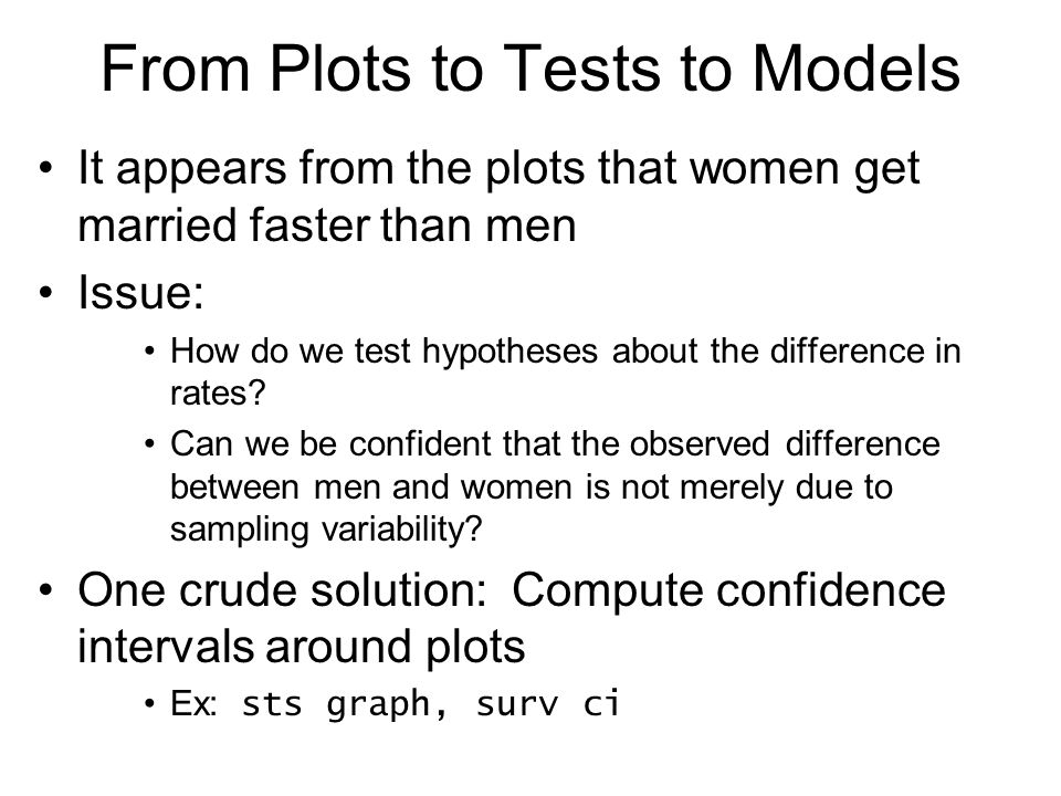 From Plots to Tests to Models It appears from the plots that women get married faster than men Issue: How do we test hypotheses about the difference i
