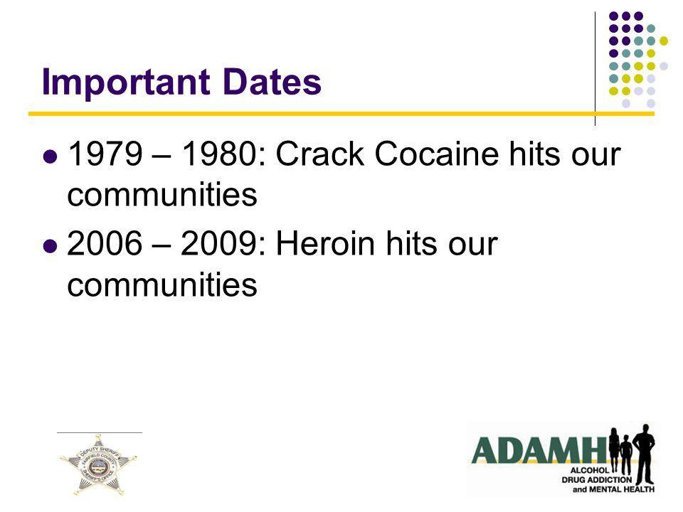 Fairfield County, Ohio Opiate Treatment Admission Trends Figure 3.