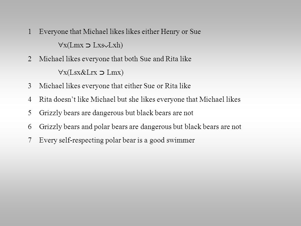 1Everyone that Michael likes likes either Henry or Sue  x(Lmx  Lxs  Lxh) 2Michael likes everyone that both Sue and Rita like  x(Lsx&Lrx  Lmx) 3Michael likes everyone that either Sue or Rita like 4Rita doesn't like Michael but she likes everyone that Michael likes 5Grizzly bears are dangerous but black bears are not 6Grizzly bears and polar bears are dangerous but black bears are not 7Every self-respecting polar bear is a good swimmer