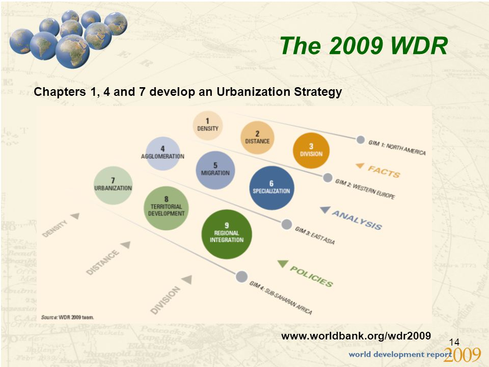 14 The 2009 WDR Chapters 1, 4 and 7 develop an Urbanization Strategy www.worldbank.org/wdr2009