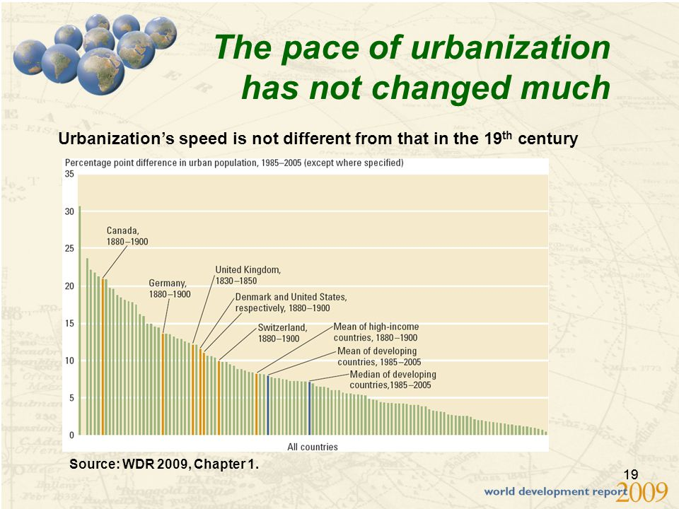 19 The pace of urbanization has not changed much Urbanization's speed is not different from that in the 19 th century Source: WDR 2009, Chapter 1.