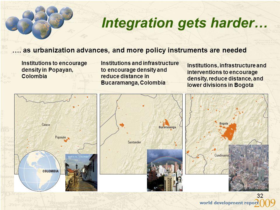 32 Integration gets harder… ….