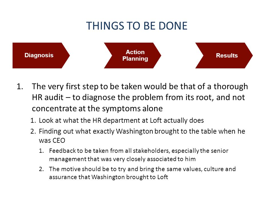 THINGS TO BE DONE 2.After properly analyzing the root-cause of the problem through primary and secondary sources, the next step is that of identifying intervention areas 1.Raising the 'Freshness Index' 1.Confidence-building measures 2.Recruitment and Selection 3.Human Resource Development 4.Retention 5.Employee as well as Employer Branding Diagnosis Action Planning Results