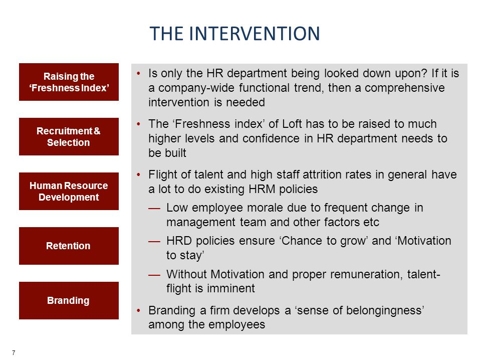 8 THE INTERVENTION Raising the 'Freshness Index' Recruitment & Selection Human Resource Development Retention Branding After a certain point of low morale in the firm, an effective way to rejuvenate an entity is by raising its 'Freshness Index' —The HR department has to play a critical role here —Can be raised by several measures like – 'audio-visual sessions on Loft's glorious past, what name it holds in the industry, outdoor activities etc However, the HR department will have to build its credibility first to achieve this Appropriate systems and processes in place; communicating them clearly to employees Ensuring that communication lines in Loft are not only top-down, but also bottom-up and horizontal too —Building a 'personal credibility' with the employees