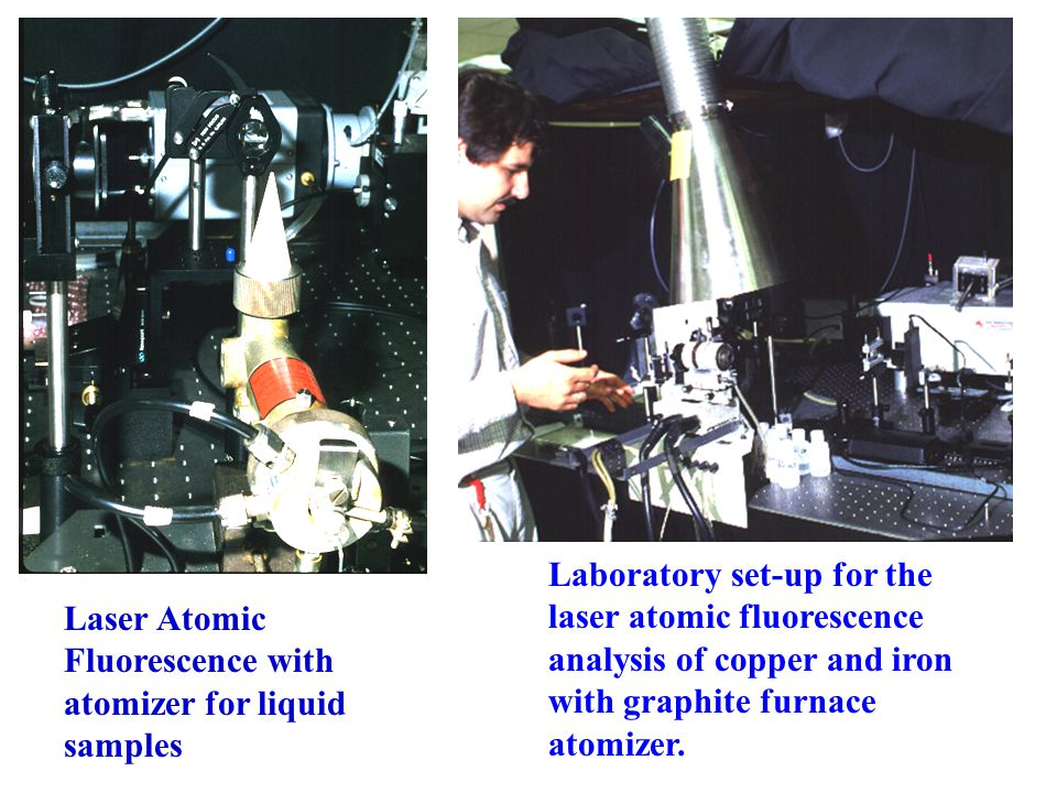 Laser Atomic Fluorescence with atomizer for liquid samples Laboratory set-up for the laser atomic fluorescence analysis of copper and iron with graphite furnace atomizer.