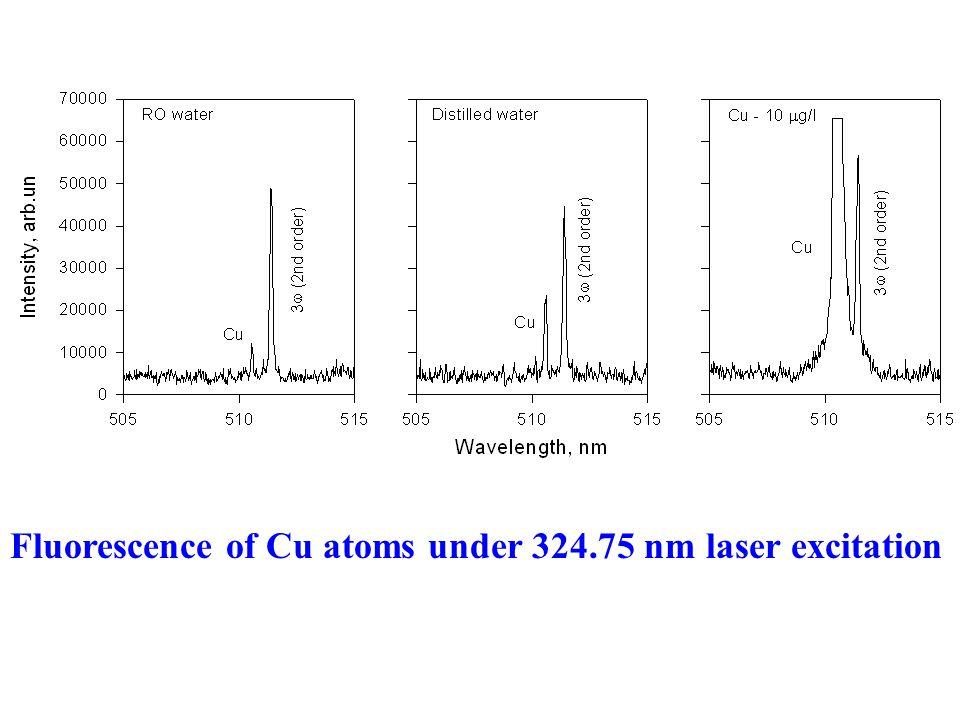 Fluorescence of Cu atoms under 324.75 nm laser excitation