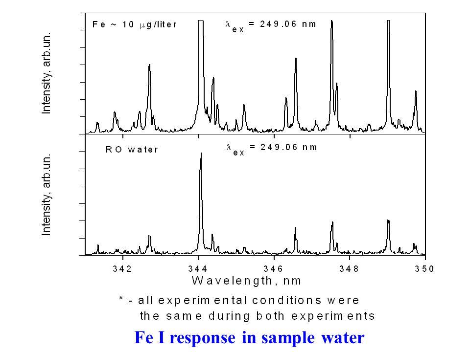 Fe I response in sample water