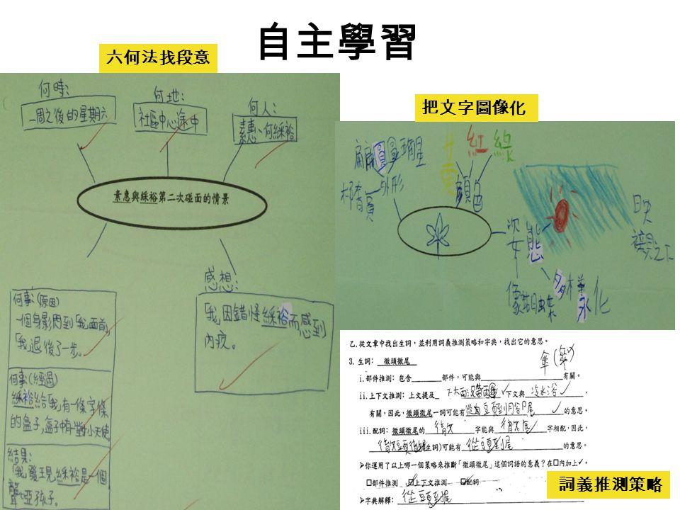 自主學習 六何法找段意 把文字圖像化 詞義推測策略