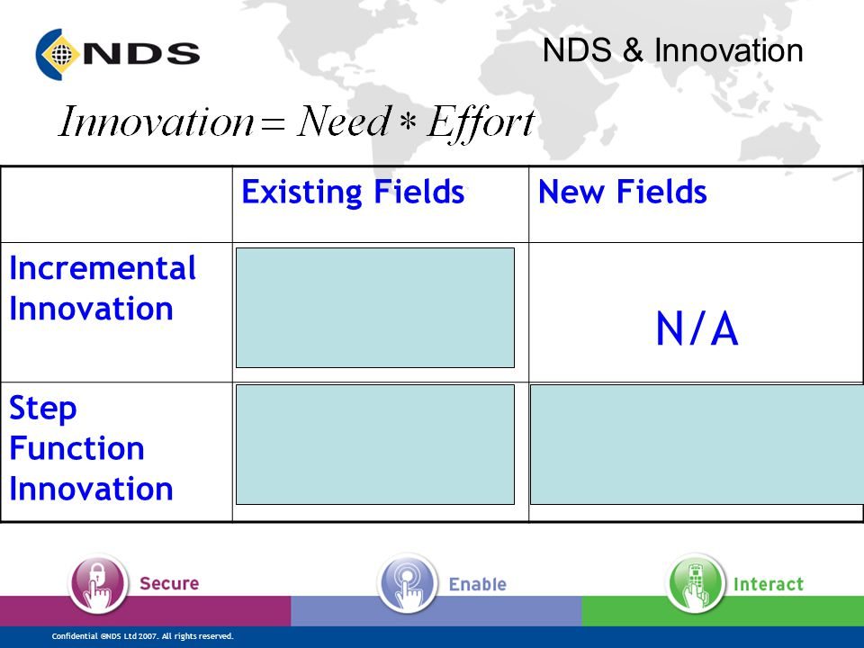 Confidential ©NDS Ltd 2007. All rights reserved. Existing FieldsNew Fields Incremental Innovation Need: Customer Effort: Customer N/A Step Function In