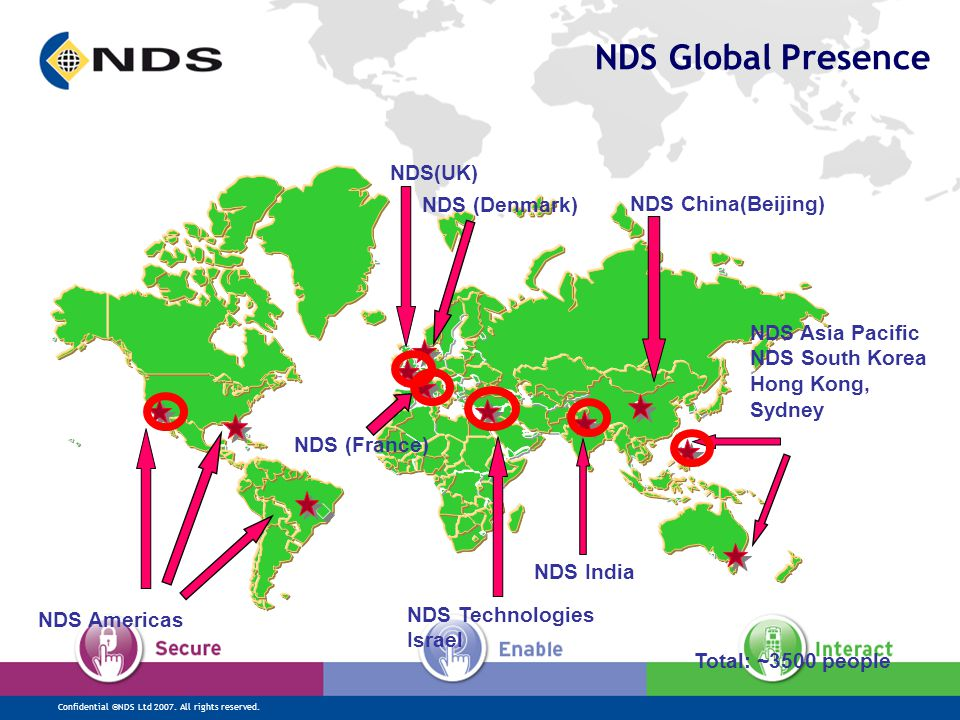 Confidential ©NDS Ltd All rights reserved. NDS Global Presence NDS Americas