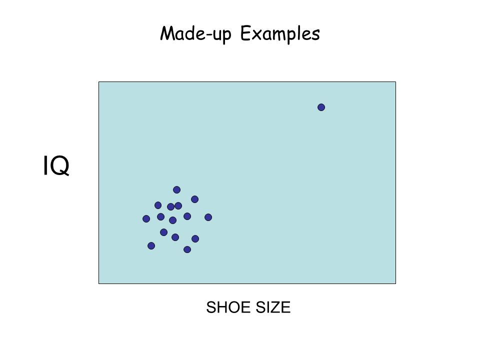 Made-up Examples SHOE SIZE IQ