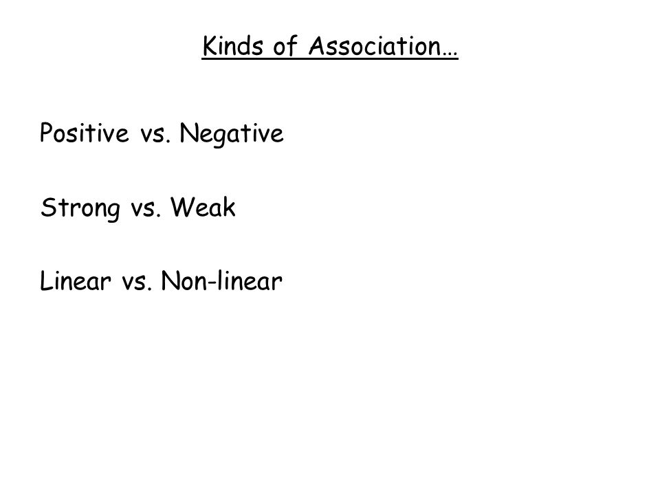 Kinds of Association… Positive vs. Negative Strong vs. Weak Linear vs. Non-linear