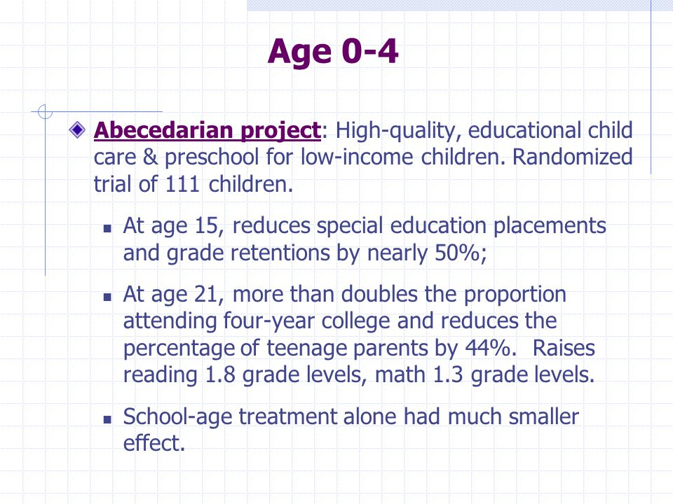 Age 0-4 Abecedarian project: High-quality, educational child care & preschool for low-income children.