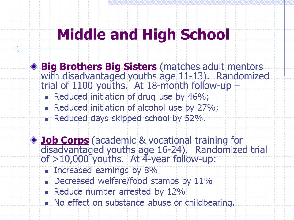 Middle and High School Big Brothers Big Sisters (matches adult mentors with disadvantaged youths age 11-13).