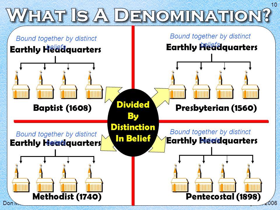 Don McClainW. 65 St church of Christ - May, 28, 2006 10 Earthly Headquarters Presbyterian (1560) Methodist (1740) Baptist (1608) Pentecostal (1898) Bo