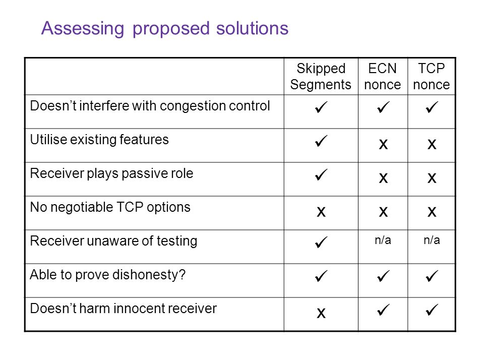 Assessing proposed solutions Skipped Segments ECN nonce TCP nonce Doesn't interfere with congestion control Utilise existing features xx Receiver plays passive role xx No negotiable TCP options xxx Receiver unaware of testing n/a Able to prove dishonesty.