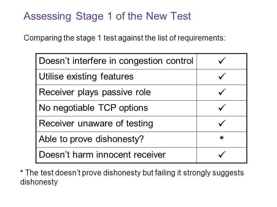 Assessing Stage 1 of the New Test Comparing the stage 1 test against the list of requirements: Doesn't interfere in congestion control Utilise existing features Receiver plays passive role No negotiable TCP options Receiver unaware of testing Able to prove dishonesty.