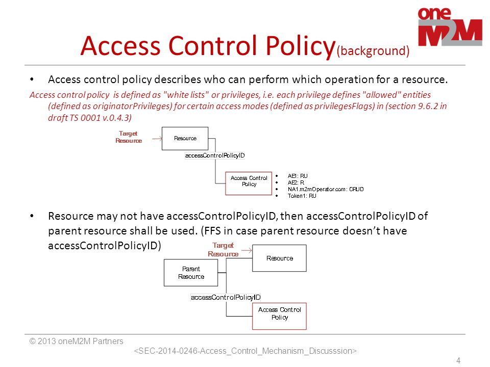 Access Control Policy (background) © 2013 oneM2M Partners 4 Access control policy describes who can perform which operation for a resource. Access con