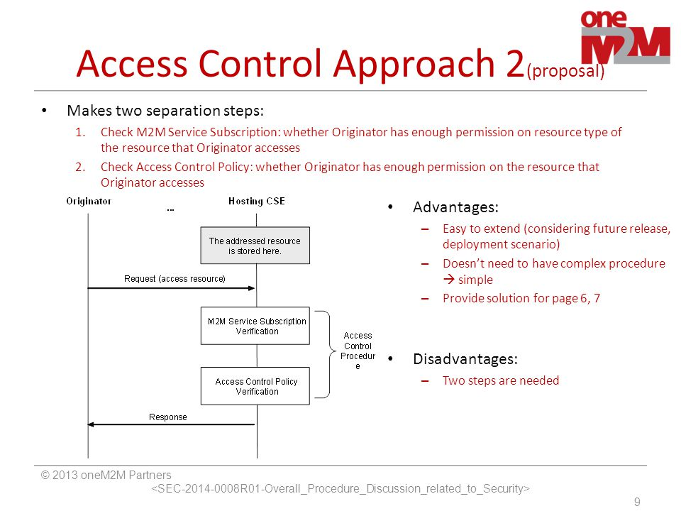 Access Control Approach 2 (proposal) © 2013 oneM2M Partners 9 Makes two separation steps: 1.Check M2M Service Subscription: whether Originator has eno