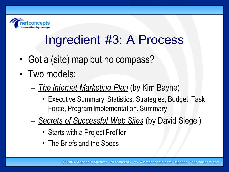Ingredient #3: A Process Got a (site) map but no compass.