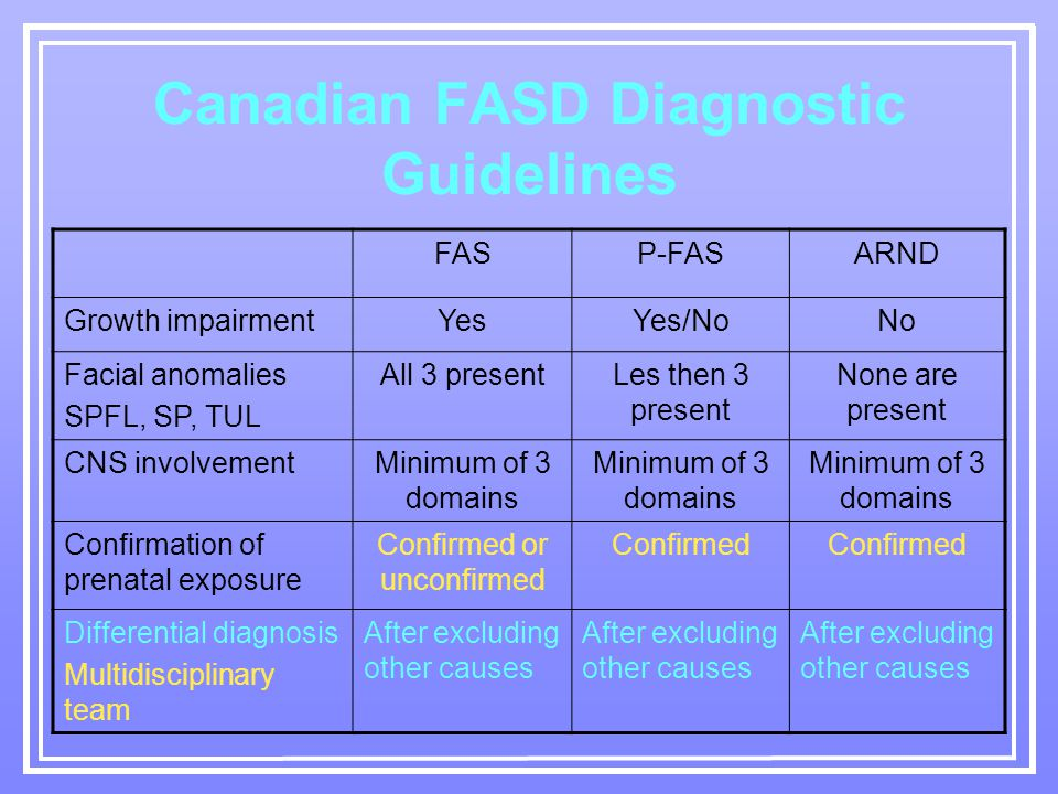 Canadian FASD Diagnostic Guidelines FASP-FASARND Growth impairmentYesYes/NoNo Facial anomalies SPFL, SP, TUL All 3 presentLes then 3 present None are present CNS involvementMinimum of 3 domains Confirmation of prenatal exposure Confirmed or unconfirmed Confirmed Differential diagnosis Multidisciplinary team After excluding other causes