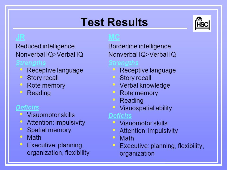 Test Results JR Reduced intelligence Nonverbal IQ>Verbal IQ Strengths Receptive language Story recall Rote memory Reading Deficits Visuomotor skills Attention: impulsivity Spatial memory Math Executive: planning, organization, flexibility MC Borderline intelligence Nonverbal IQ>Verbal IQ Strengths Receptive language Story recall Verbal knowledge Rote memory Reading Visuospatial ability Deficits Visuomotor skills Attention: impulsivity Math Executive: planning, flexibility, organization