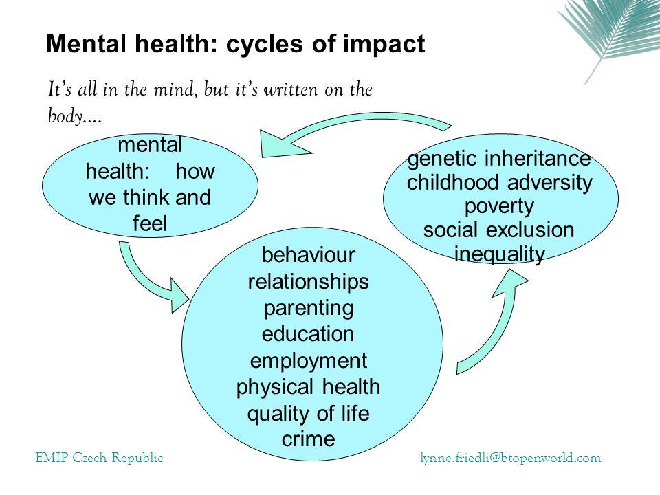 EMIP Czech Republiclynne.friedli@btopenworld.com What demonstrates that living in a community promotes mental health.