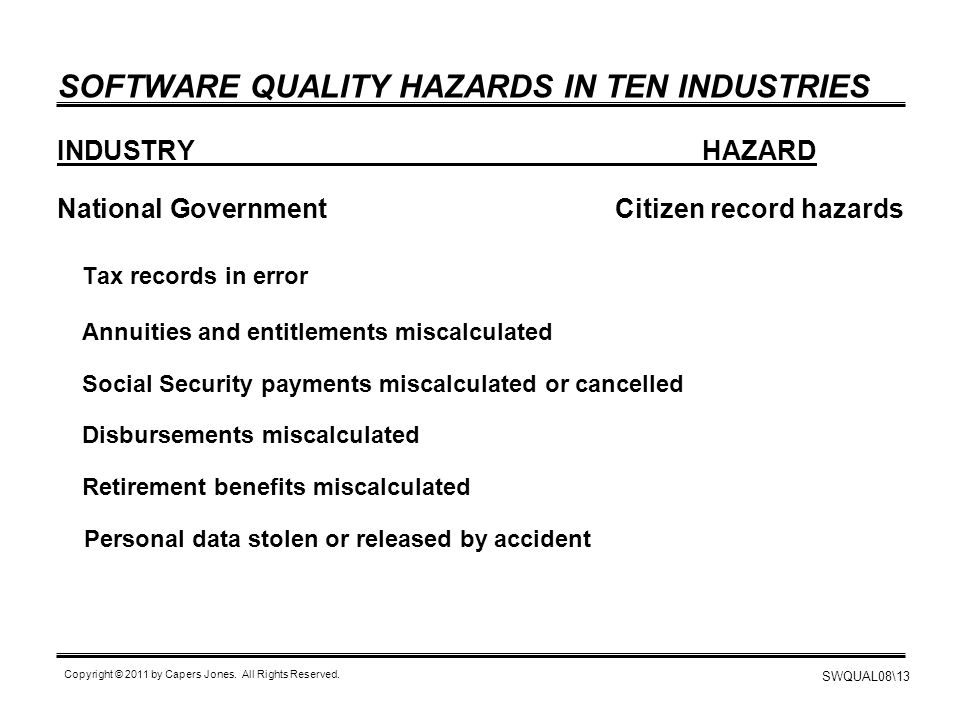 SWQUAL08\13 Copyright © 2011 by Capers Jones. All Rights Reserved. SOFTWARE QUALITY HAZARDS IN TEN INDUSTRIES INDUSTRYHAZARD National GovernmentCitize