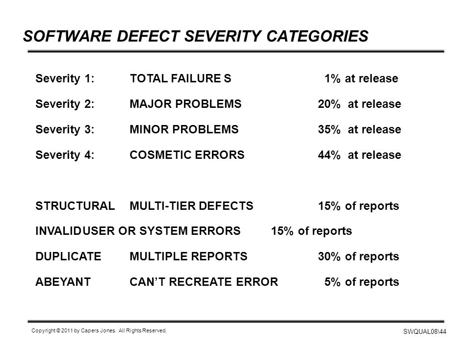 SWQUAL08\44 Copyright © 2011 by Capers Jones. All Rights Reserved. SOFTWARE DEFECT SEVERITY CATEGORIES Severity 1:TOTAL FAILURES 1% at release Severit