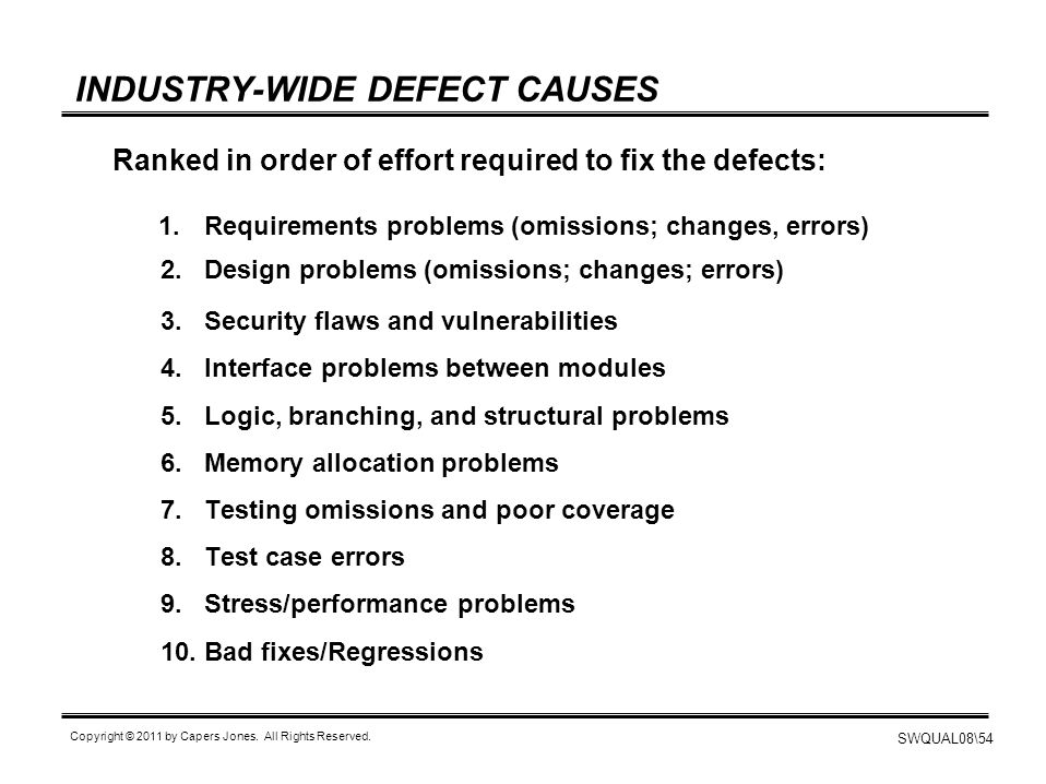 SWQUAL08\54 Copyright © 2011 by Capers Jones. All Rights Reserved. INDUSTRY-WIDE DEFECT CAUSES 1.Requirements problems (omissions; changes, errors) 2.