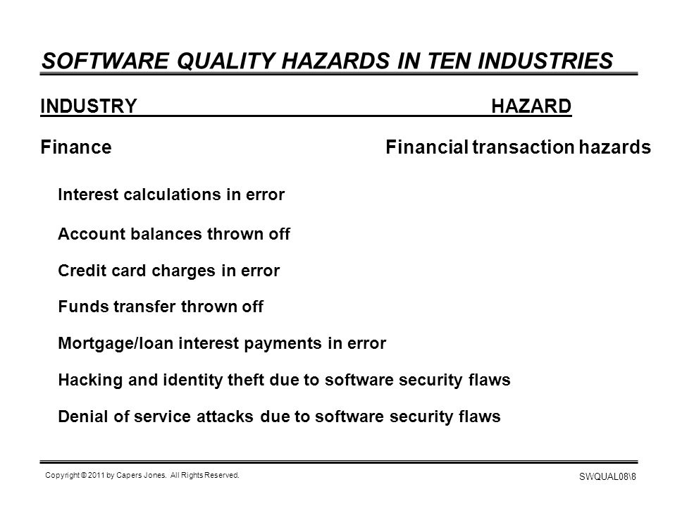 SWQUAL08\8 Copyright © 2011 by Capers Jones. All Rights Reserved. SOFTWARE QUALITY HAZARDS IN TEN INDUSTRIES INDUSTRYHAZARD FinanceFinancial transacti