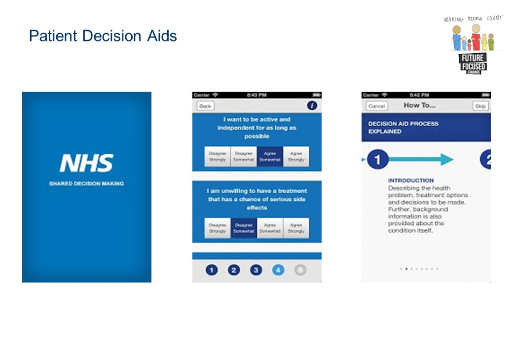 Patient Decision Aids