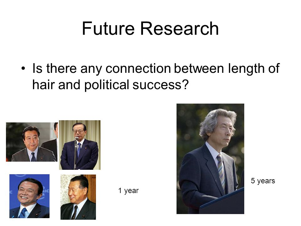 Future Research Is there any connection between length of hair and political success.