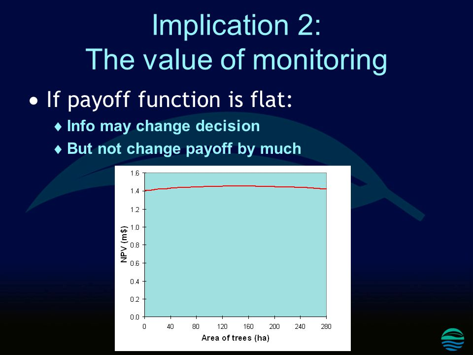 Implication 2: The value of monitoring  If payoff function is flat:  Info may change decision  But not change payoff by much