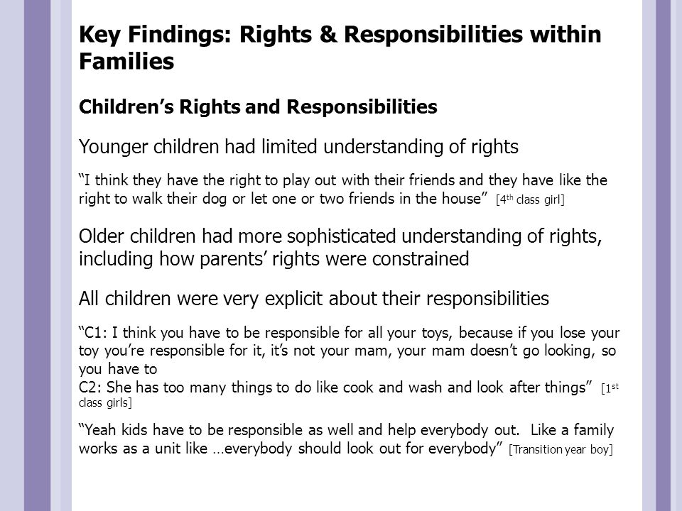 Key Findings: Rights & Responsibilities within Families Children's Rights and Responsibilities Younger children had limited understanding of rights I think they have the right to play out with their friends and they have like the right to walk their dog or let one or two friends in the house [4 th class girl] Older children had more sophisticated understanding of rights, including how parents' rights were constrained All children were very explicit about their responsibilities C1: I think you have to be responsible for all your toys, because if you lose your toy you're responsible for it, it's not your mam, your mam doesn't go looking, so you have to C2: She has too many things to do like cook and wash and look after things [1 st class girls] Yeah kids have to be responsible as well and help everybody out.