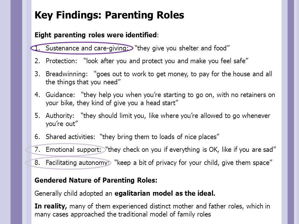 "Key Findings: Parenting Roles Eight parenting roles were identified: 1.Sustenance and care-giving: ""they give you shelter and food"" 2.Protection: ""loo"