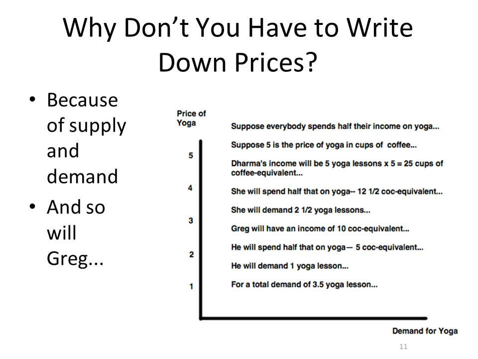 13 Why Don't You Have to Write Down Prices? Because of supply and demand And so will Greg...