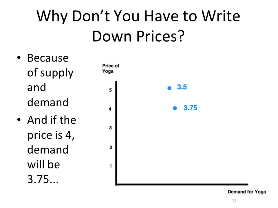 15 Why Don't You Have to Write Down Prices? Because of supply and demand And if the price is 4, demand will be 3.75...