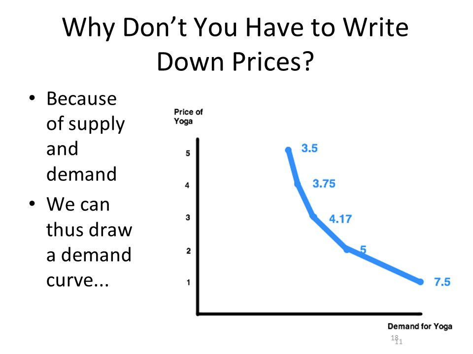 18 Why Don't You Have to Write Down Prices? Because of supply and demand We can thus draw a demand curve... 18