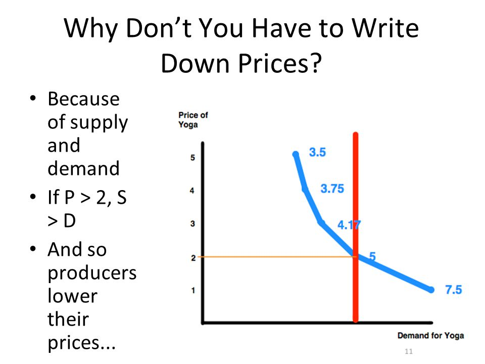 22 Why Don't You Have to Write Down Prices? Because of supply and demand If P > 2, S > D And so producers lower their prices...
