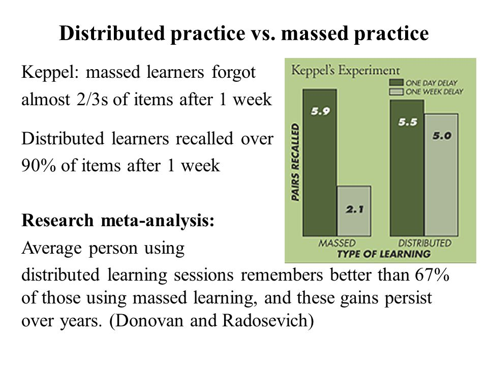 Distributed practice vs. massed practice Keppel: massed learners forgot almost 2/3s of items after 1 week Distributed learners recalled over 90% of it