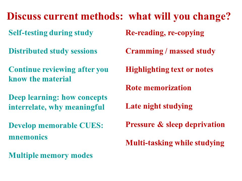 Discuss current methods: what will you change? Self-testing during study Distributed study sessions Continue reviewing after you know the material Dee
