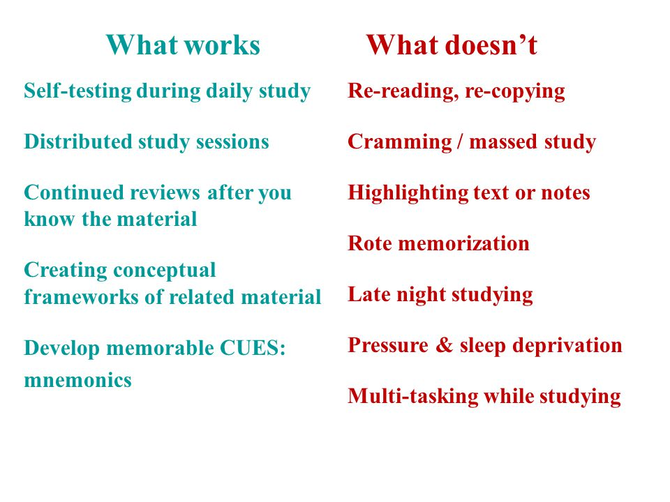 What works What doesn't Self-testing during daily study Distributed study sessions Continued reviews after you know the material Creating conceptual frameworks of related material Develop memorable CUES: mnemonics Re-reading, re-copying Cramming / massed study Highlighting text or notes Rote memorization Late night studying Pressure & sleep deprivation Multi-tasking while studying