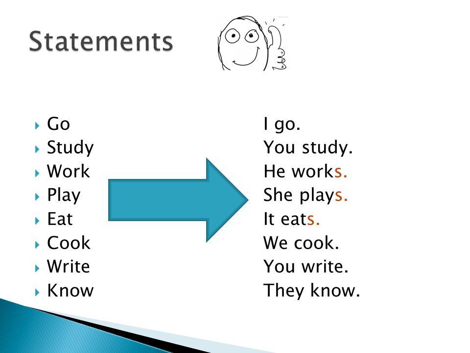  GoI go.  StudyYou study.  WorkHe works.  PlayShe plays.  EatIt eats.  CookWe cook.  WriteYou write.  KnowThey know.