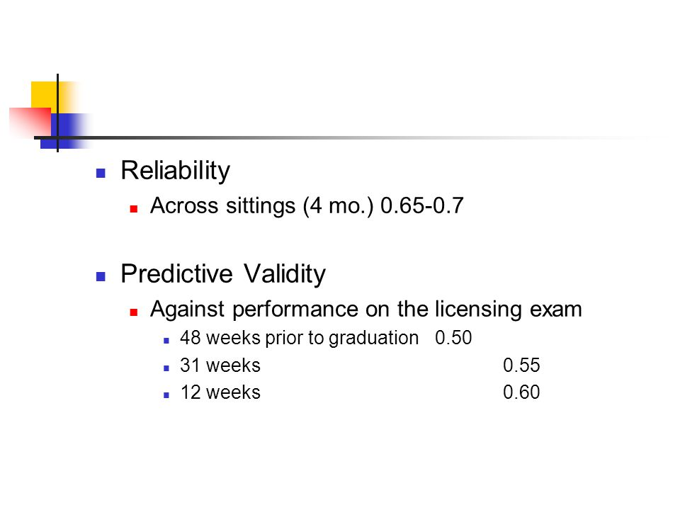 Reliability Across sittings (4 mo.) 0.65-0.7 Predictive Validity Against performance on the licensing exam 48 weeks prior to graduation0.50 31 weeks0.55 12 weeks0.60