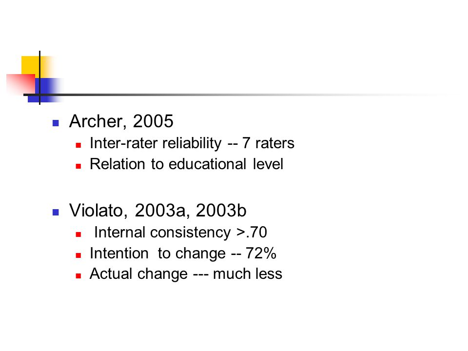 Archer, 2005 Inter-rater reliability -- 7 raters Relation to educational level Violato, 2003a, 2003b Internal consistency >.70 Intention to change -- 72% Actual change --- much less