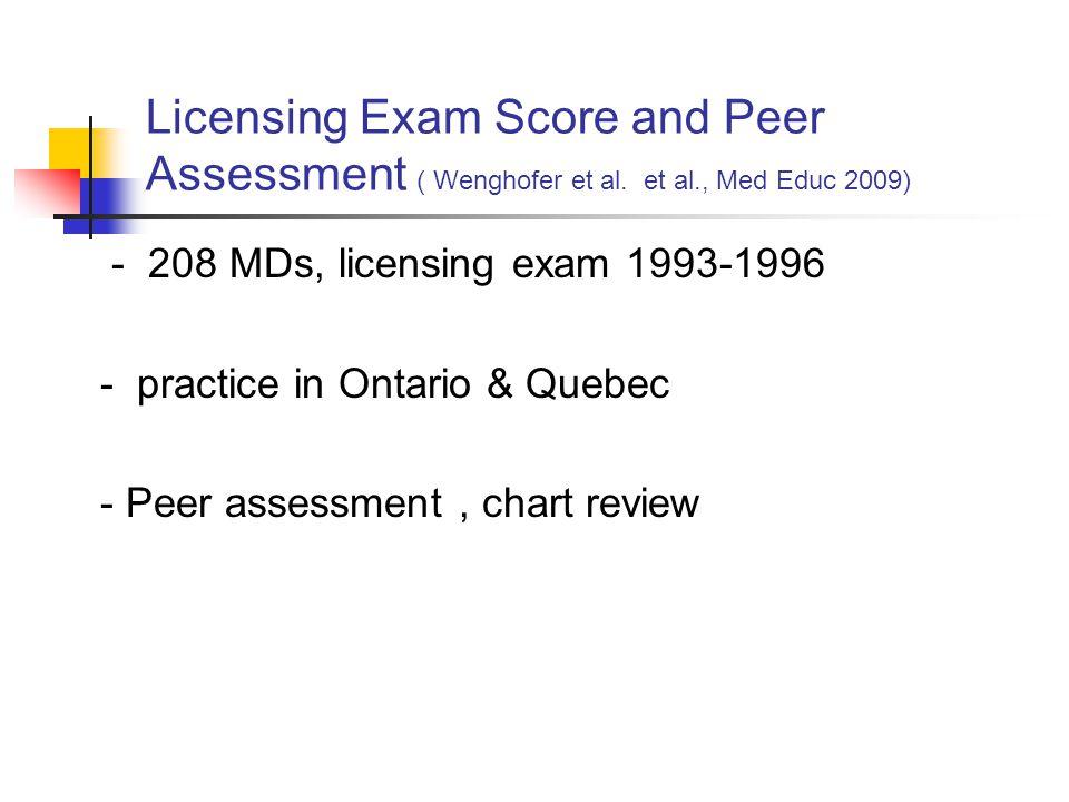 Licensing Exam Score and Peer Assessment ( Wenghofer et al.